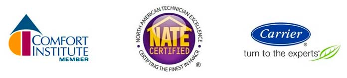 HVAC Certifications and Credits